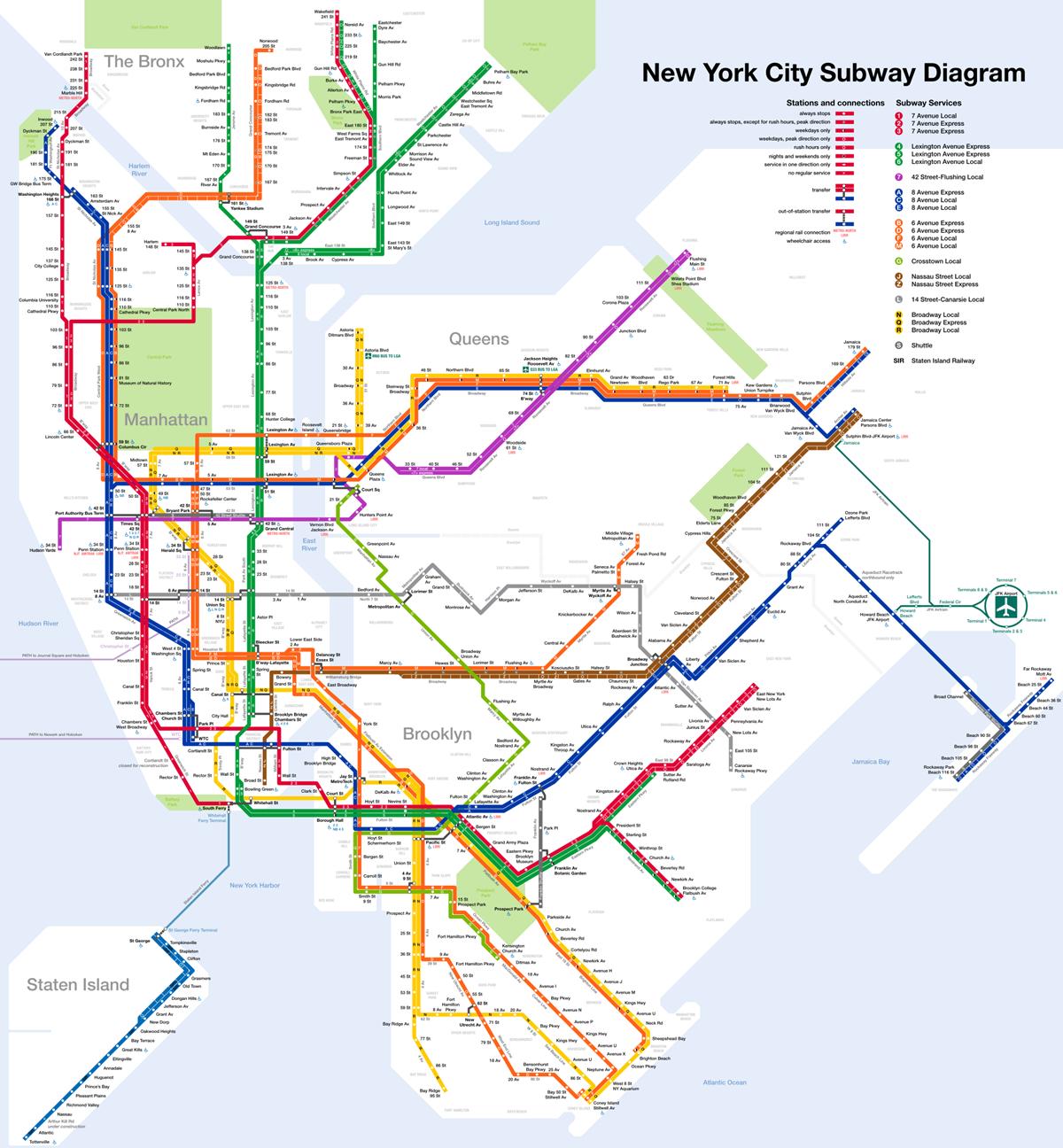 Plán sítě newyorského metra, mapa metra v New Yorku | © Jake Berman, maps.complutense.org