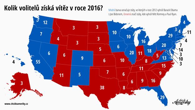 Volitelé v jednotlivých státech USA   © Petr Novák