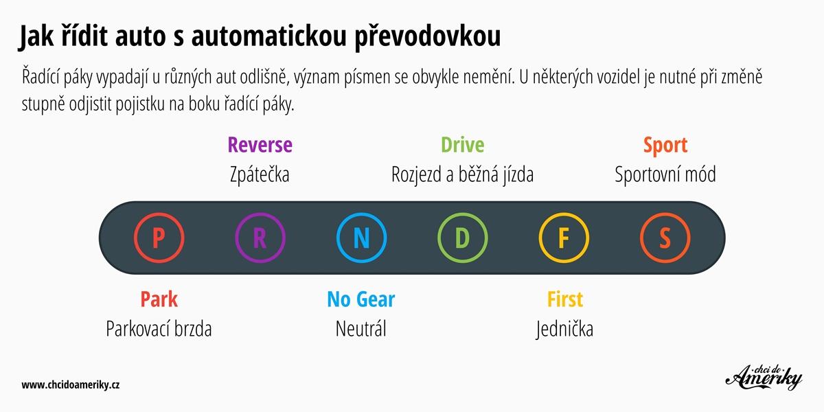 Jak řídit auto s automatickou převodovkou | © Petr Novák