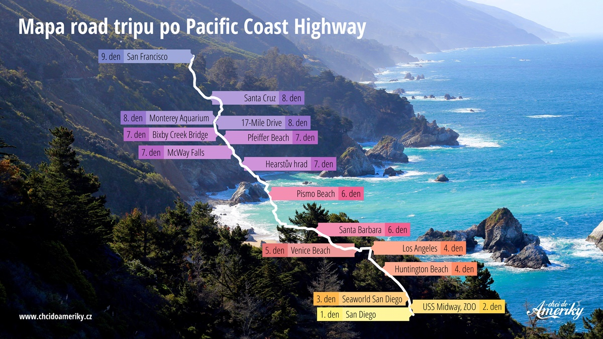 Mapa road tripu po Pacific Coast Highway