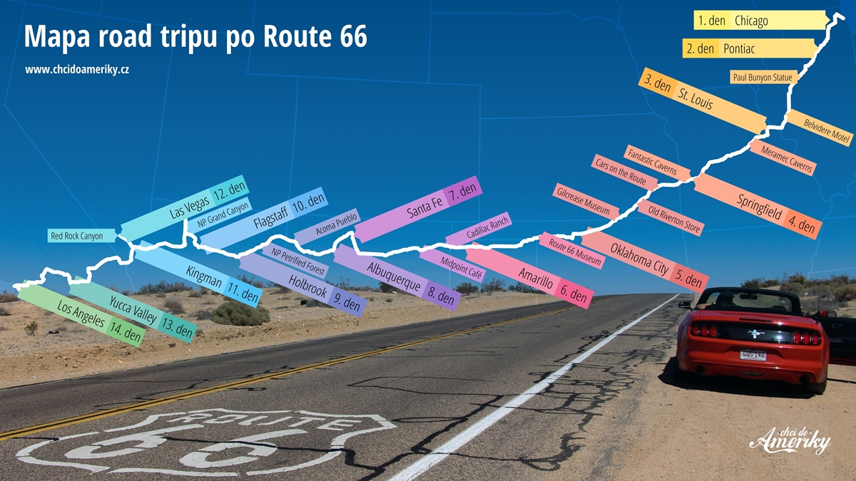 Mapa road tripu po Route 66