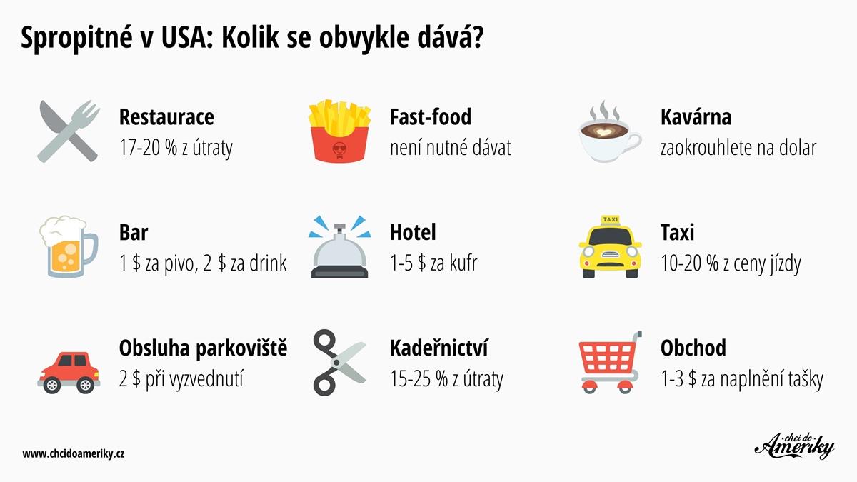 Spropitné v USA: Jak vysoké dýško dát v restauraci, hotelu nebo v taxi? | © Petr Novák